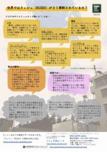 世界ではラッシュ(RUSH)がどう規制されているか(NYAN|日本薬物政策アドボカシーネットワーク)