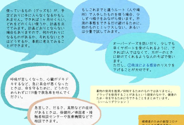 新型コロナウイルスの感染予防とより安全な薬物使用(NYAN|日本薬物政策アドボカシーネットワーク)