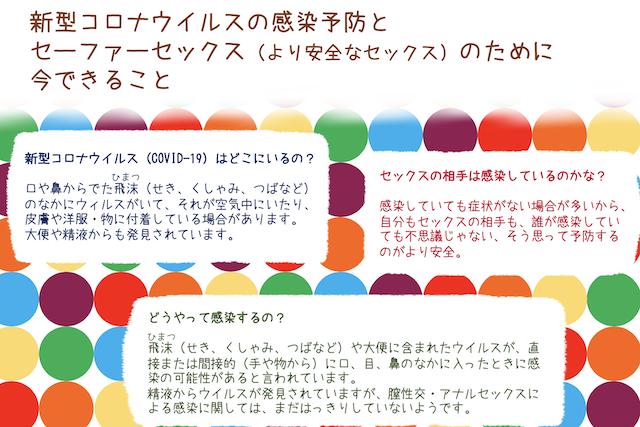 新型コロナウイルスの感染予防とセーファーセックス(NYAN|日本薬物政策アドボカシーネットワーク)01
