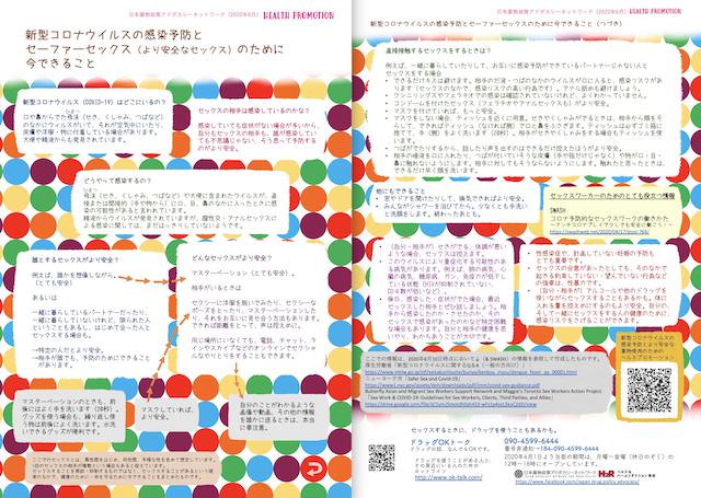 新型コロナウイルスの感染予防とセーファーセックス(NYAN|日本薬物政策アドボカシーネットワーク)full