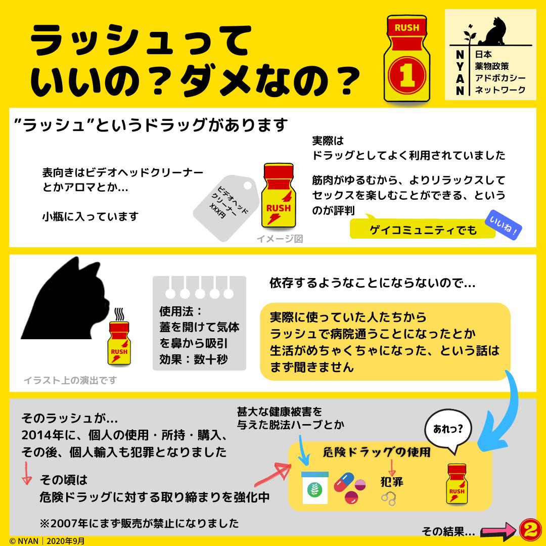 ラッシュいいの?ダメなの? ❶ NYAN|日本薬物政策アドボカシーネットワーク