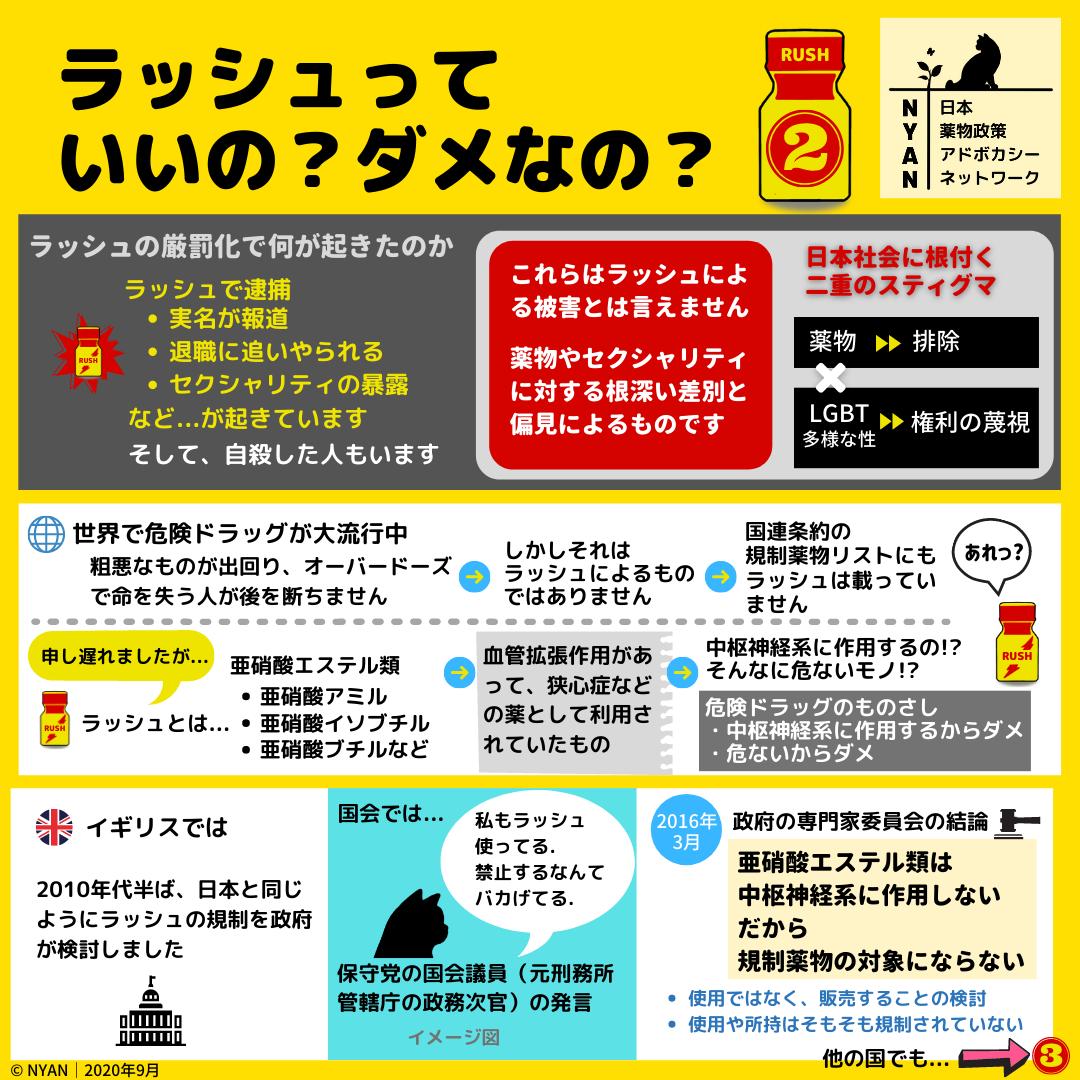 ラッシュいいの?ダメなの? ❷ NYAN|日本薬物政策アドボカシーネットワーク