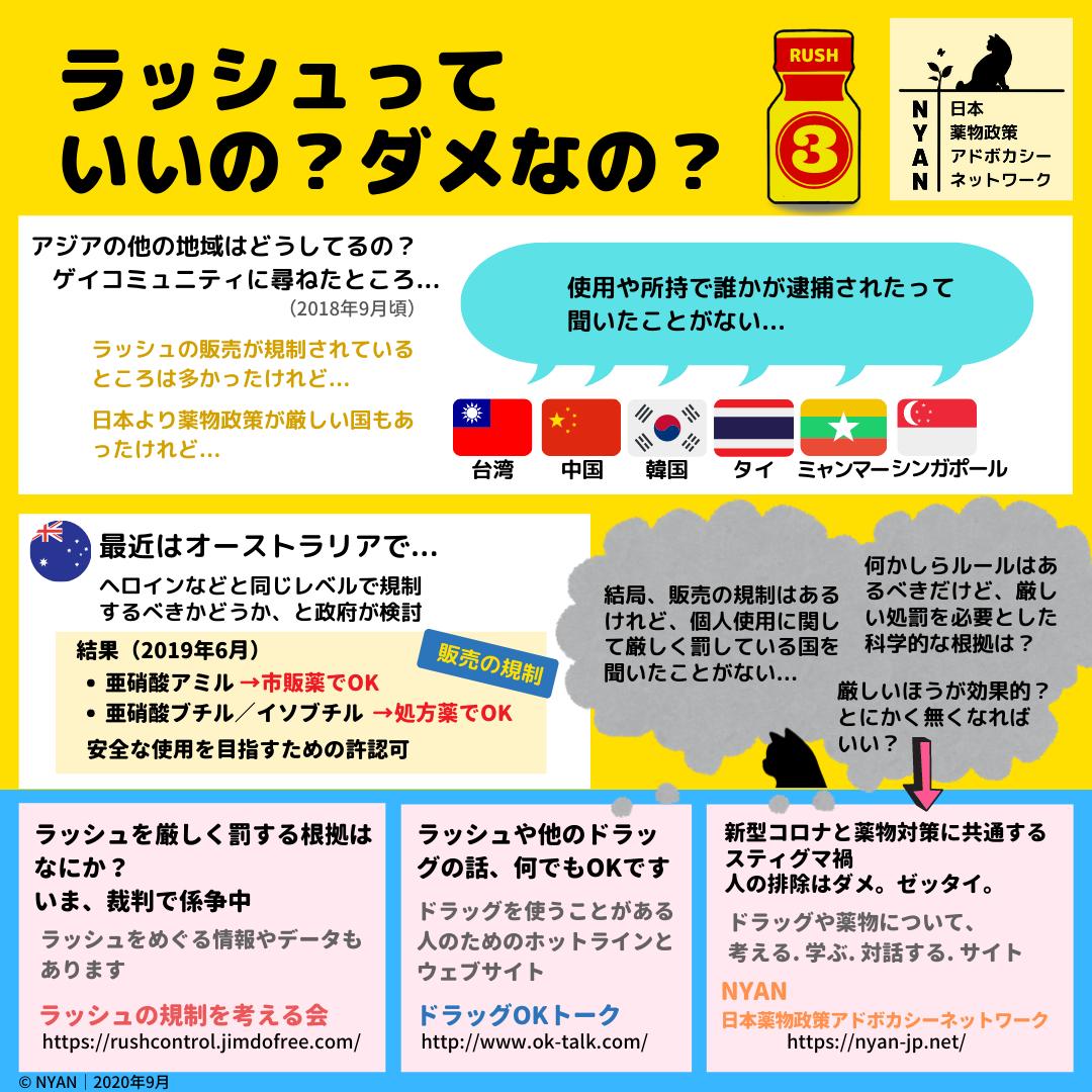 ラッシュいいの?ダメなの? ❸ NYAN|日本薬物政策アドボカシーネットワーク